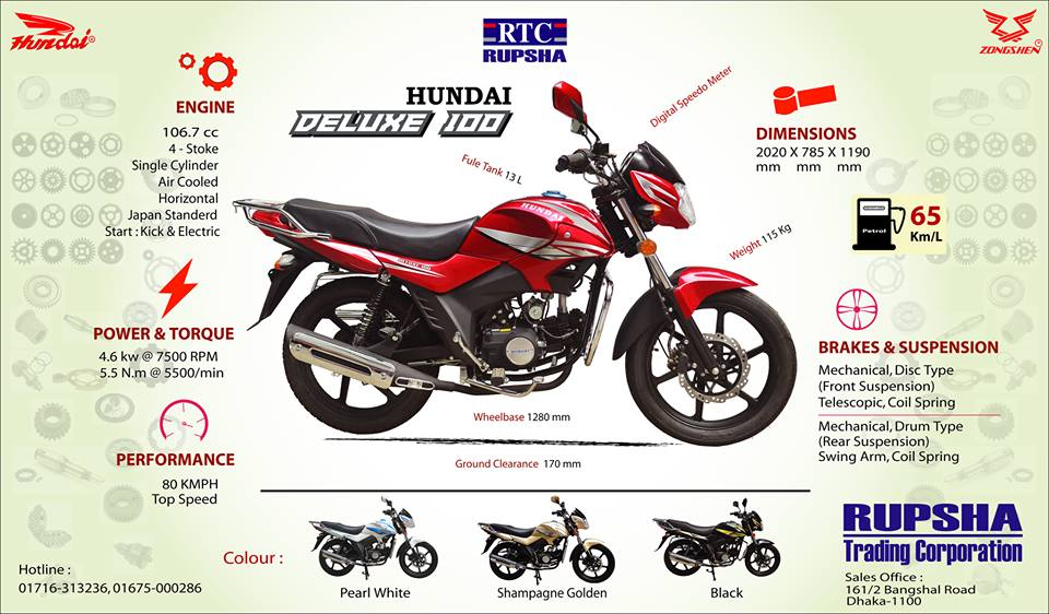 Zongshen Motorcycle BD